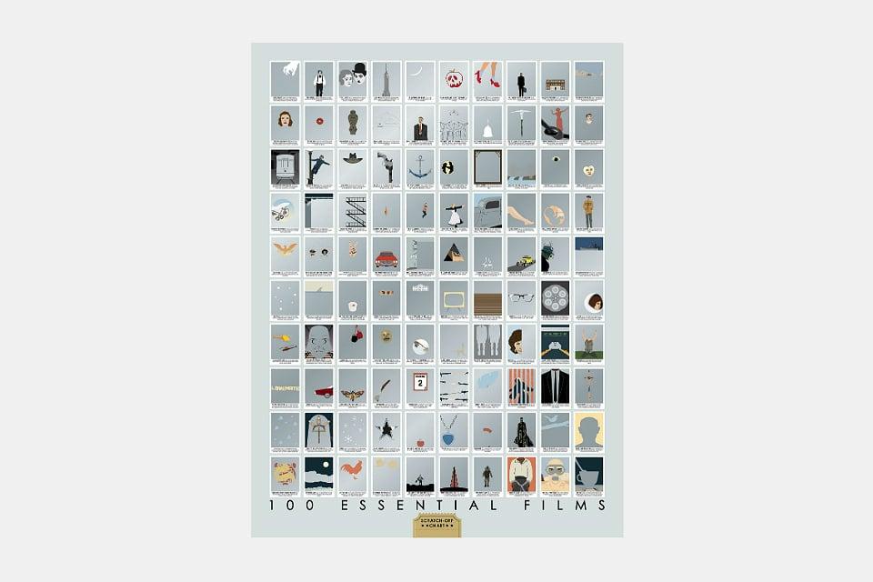 100 Essential Films Scratch-Off Chart