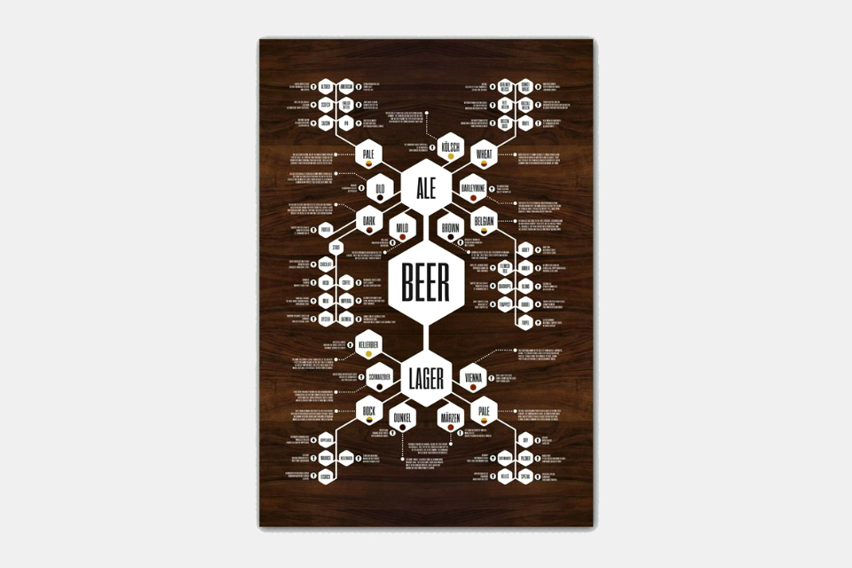 Beer Diagram Print