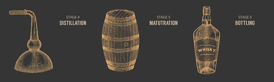 Whiskey: Rye vs Bourbon
