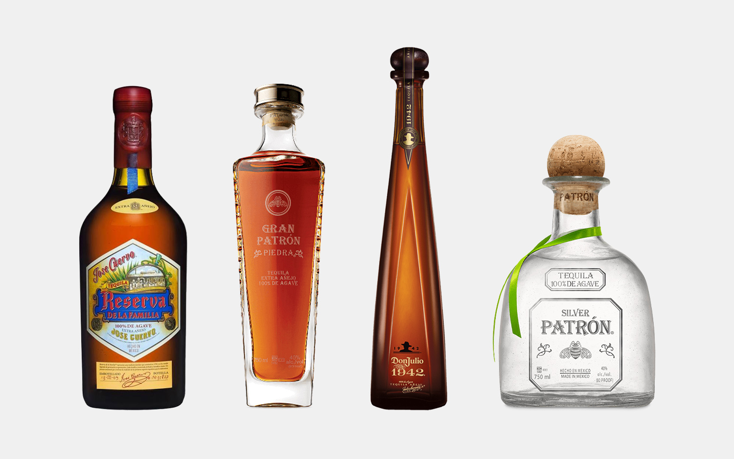 Best Tequilas to Drink on National Tequila Day